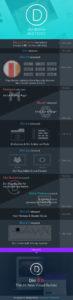 Divi History Infographic