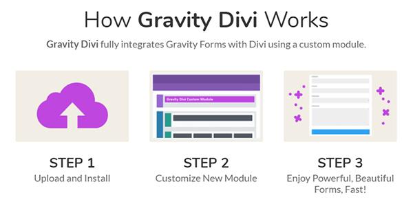Gravity Divi Module